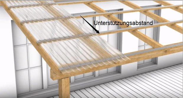 wellplatten richtig verlegen tipps zu unterkonstruktion